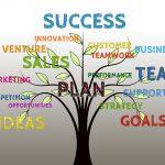 輸入ビジネスを成功させるための資質とは?